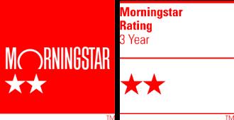 Morningstar Rating